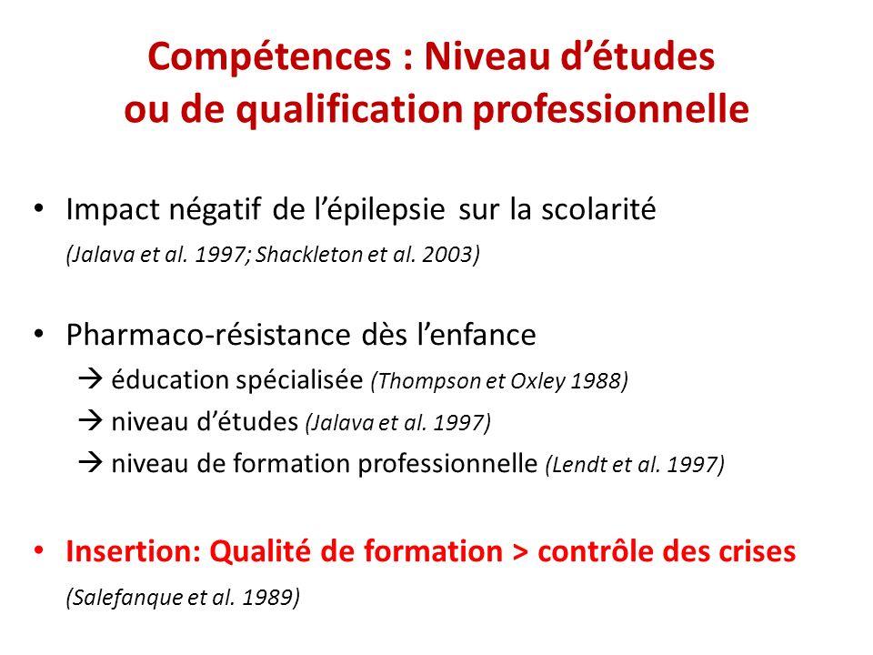 Compétences : Niveau d'études ou de qualification professionnelle