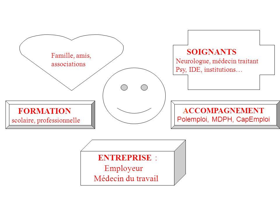 SOIGNANTS FORMATION ENTREPRISE : Employeur Médecin du travail