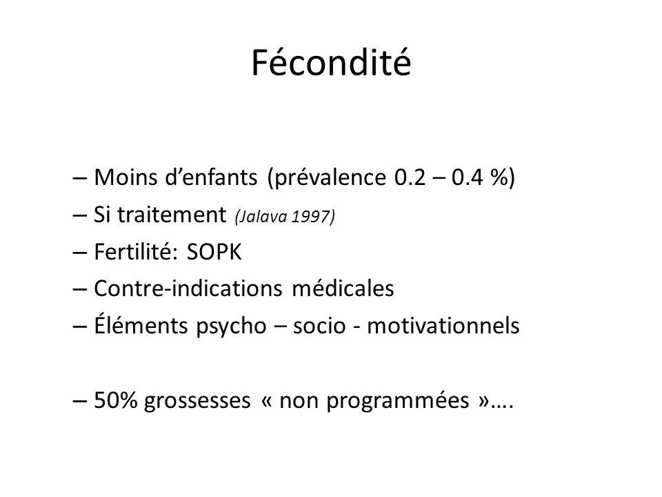 Fécondité Moins d'enfants (prévalence 0.2 – 0.4 %)