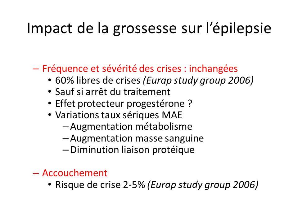 Impact de la grossesse sur l'épilepsie