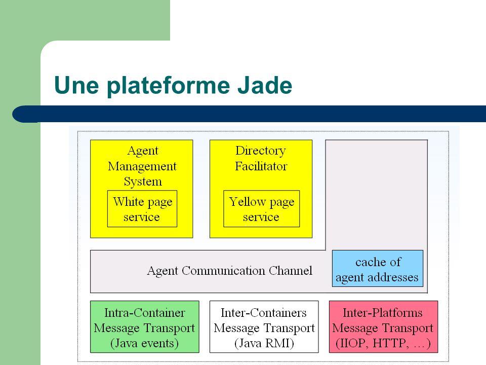 Une plateforme Jade