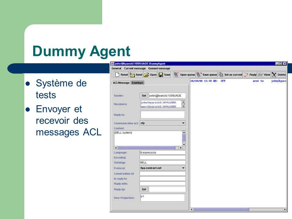Dummy Agent Système de tests Envoyer et recevoir des messages ACL