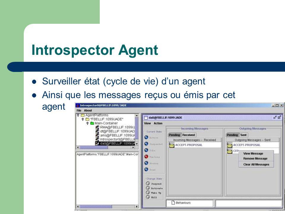Introspector Agent Surveiller état (cycle de vie) d'un agent