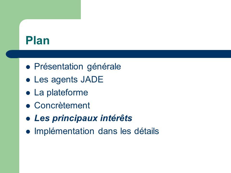 Plan Présentation générale Les agents JADE La plateforme Concrètement