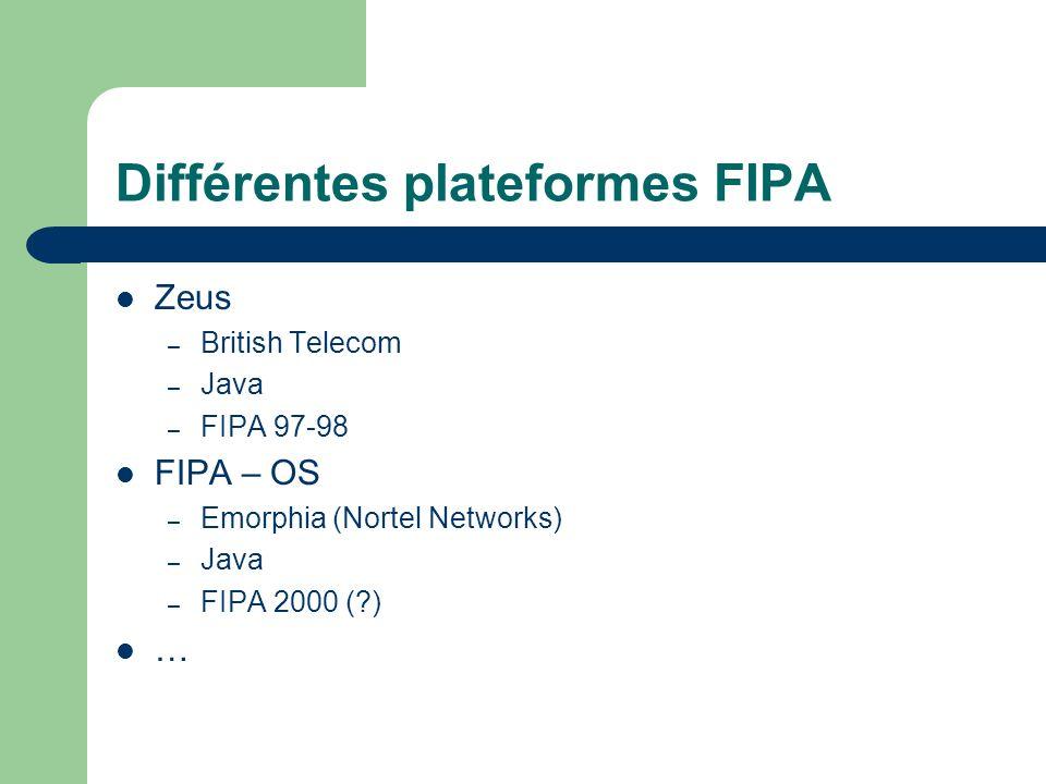 Différentes plateformes FIPA