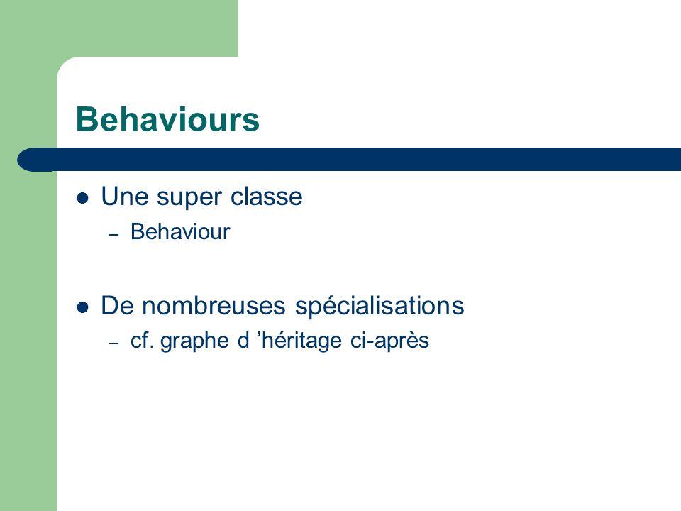 Behaviours Une super classe De nombreuses spécialisations Behaviour