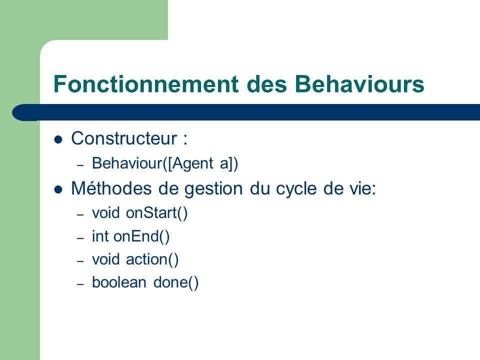 Fonctionnement des Behaviours