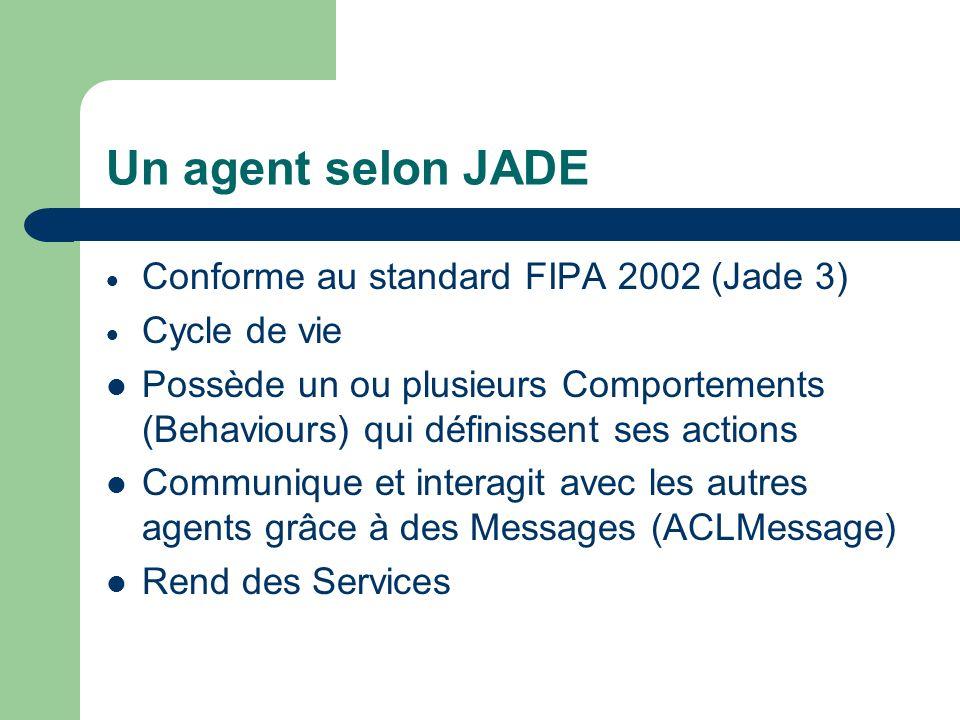 Un agent selon JADE Conforme au standard FIPA 2002 (Jade 3)