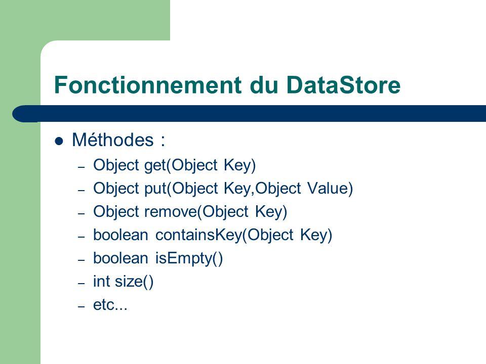 Fonctionnement du DataStore