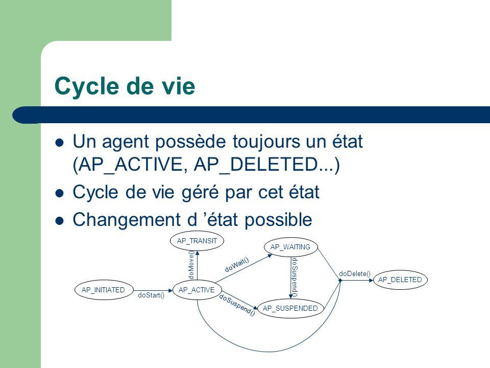 Cycle de vie Un agent possède toujours un état (AP_ACTIVE, AP_DELETED...) Cycle de vie géré par cet état.