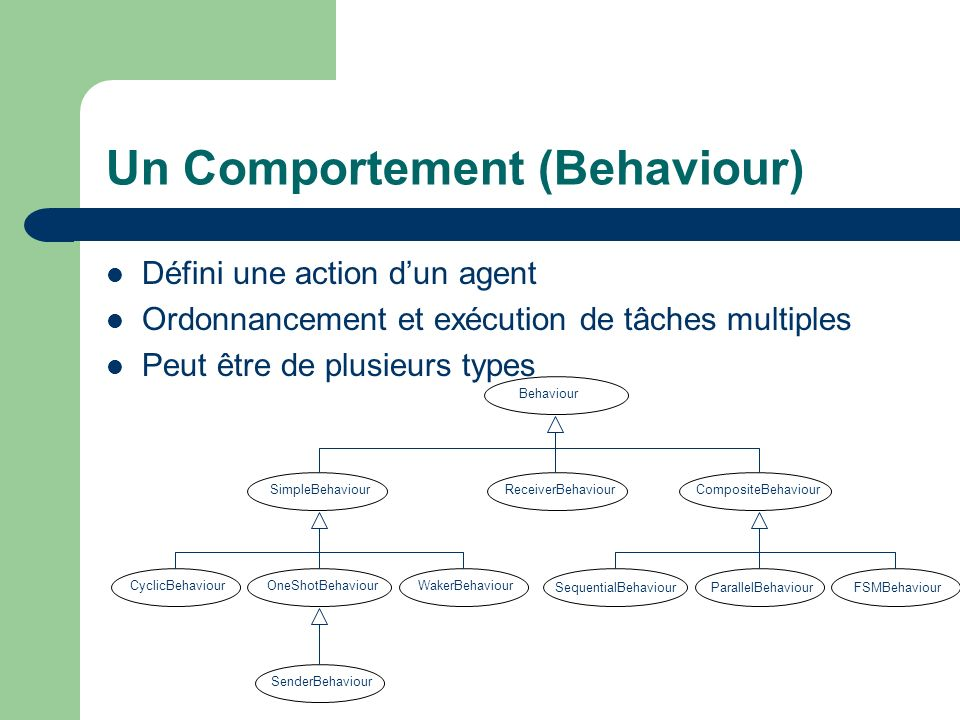 Un Comportement (Behaviour)