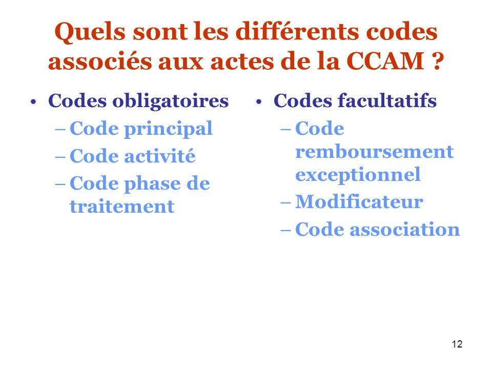 Quels sont les différents codes associés aux actes de la CCAM