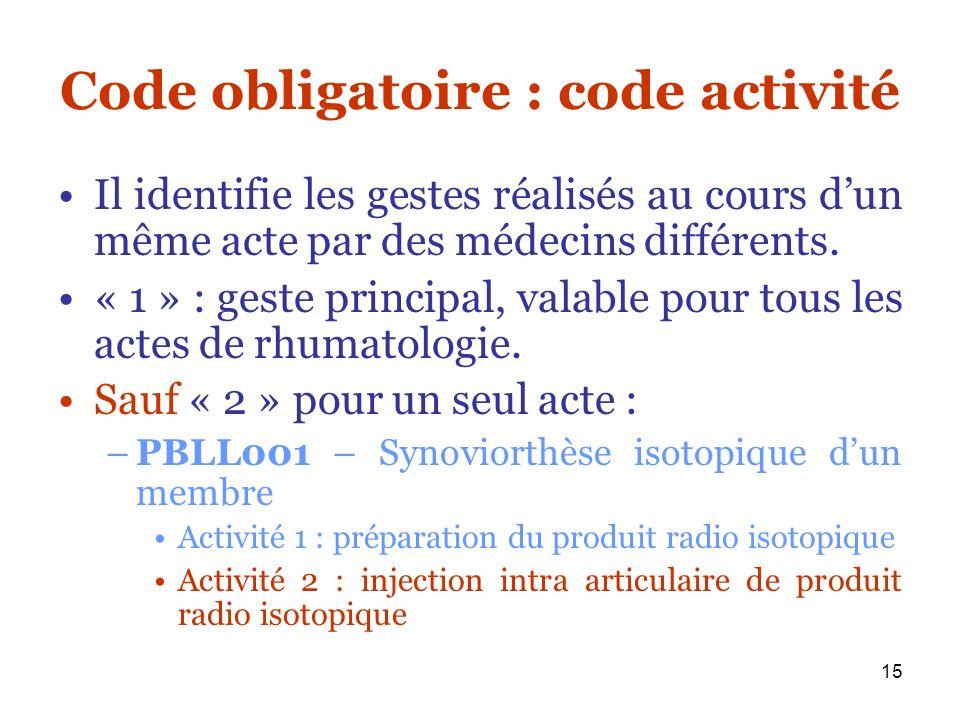 Code obligatoire : code activité