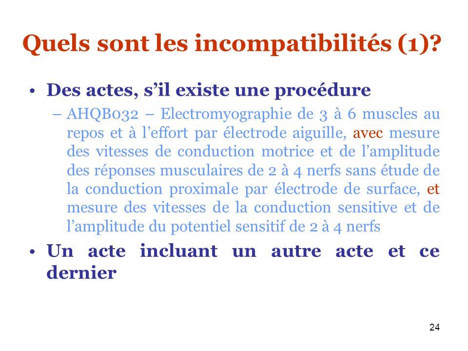 Quels sont les incompatibilités (1)
