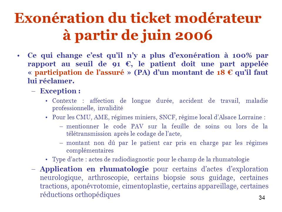 Exonération du ticket modérateur à partir de juin 2006
