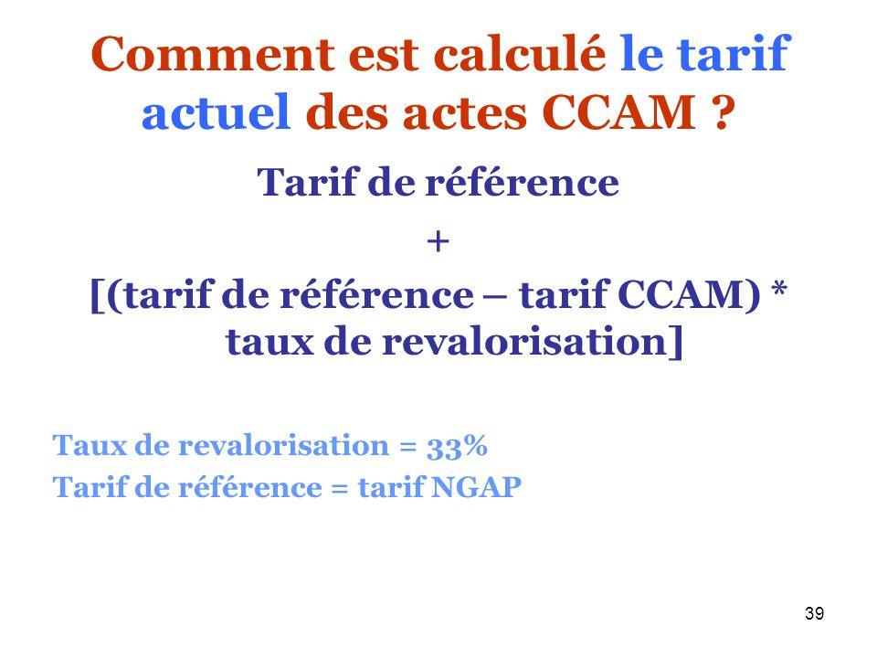 Comment est calculé le tarif actuel des actes CCAM