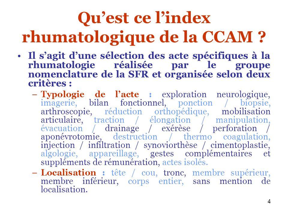 Qu'est ce l'index rhumatologique de la CCAM