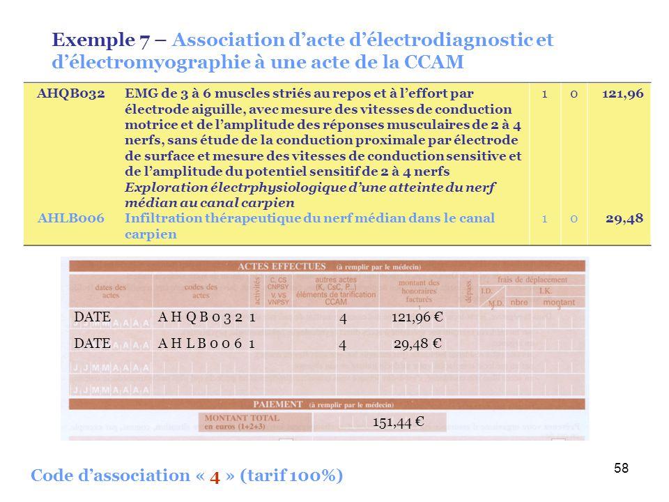 Exemple 7 – Association d'acte d'électrodiagnostic et d'électromyographie à une acte de la CCAM