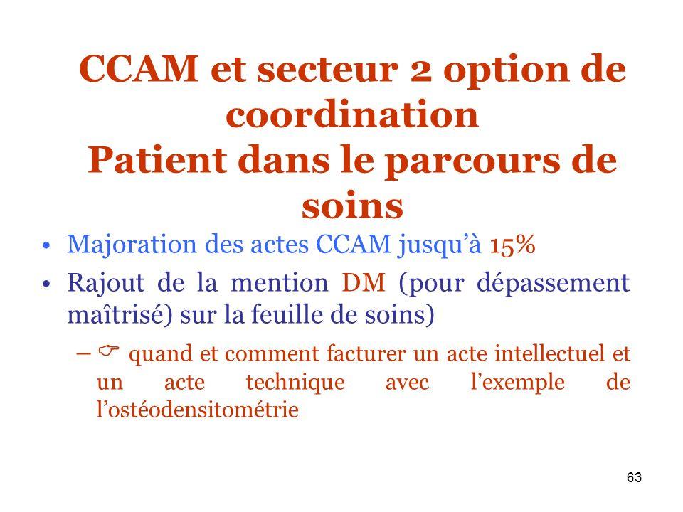 CCAM et secteur 2 option de coordination