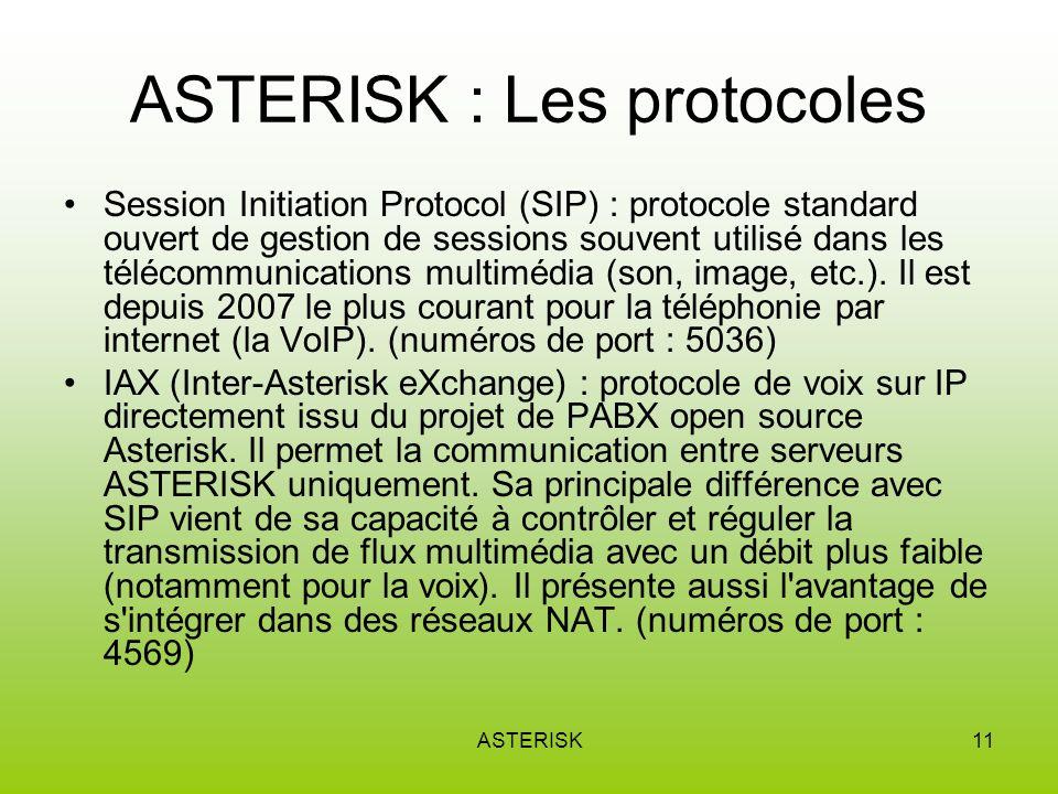 ASTERISK : Les protocoles