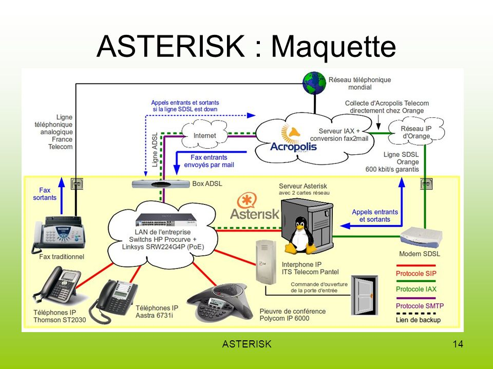 ASTERISK : Maquette ASTERISK