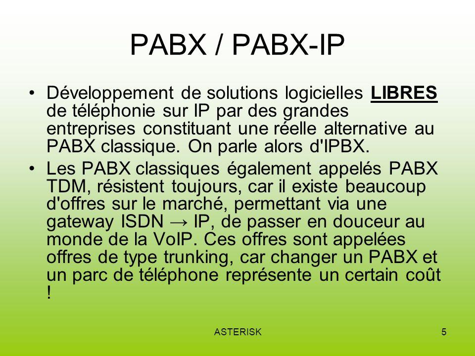 PABX / PABX-IP