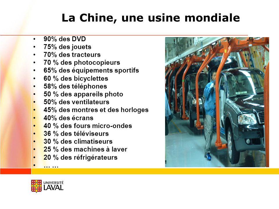La Chine, une usine mondiale
