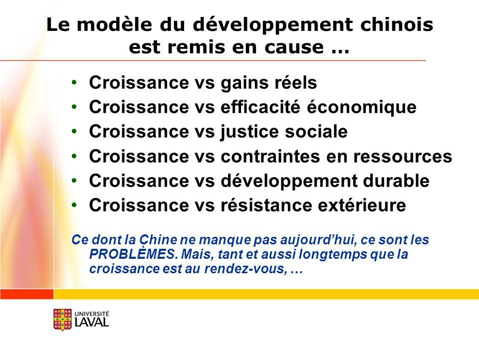 Le modèle du développement chinois est remis en cause …