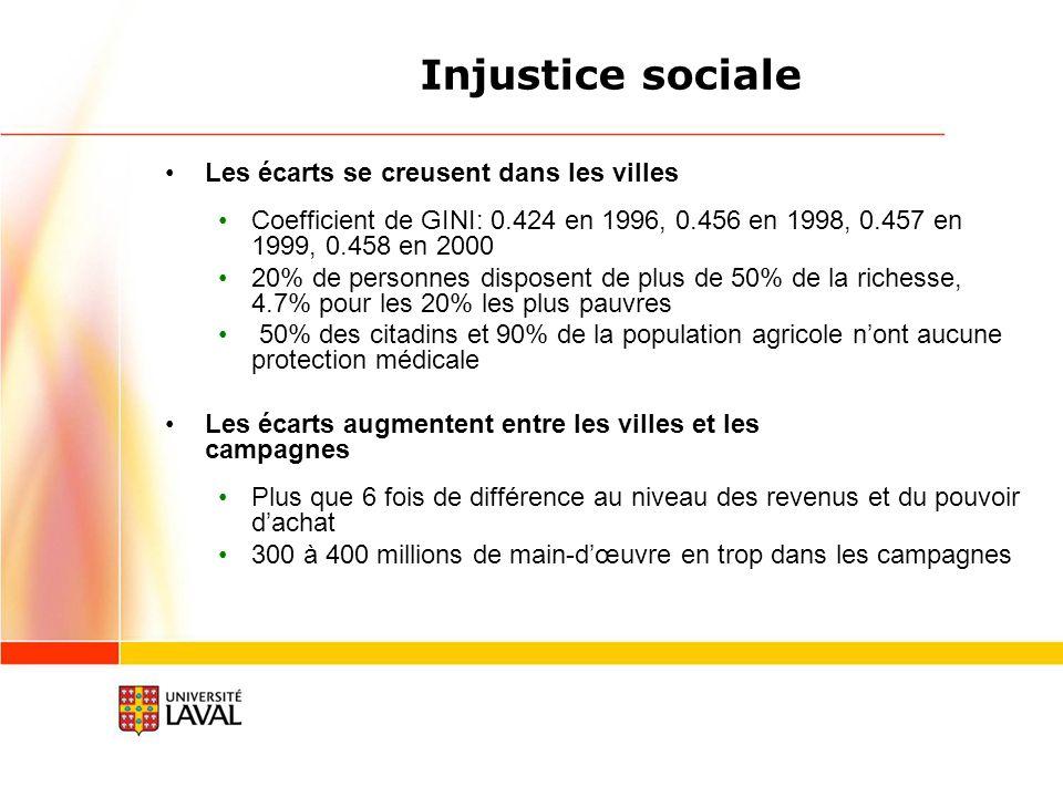 Injustice sociale Les écarts se creusent dans les villes