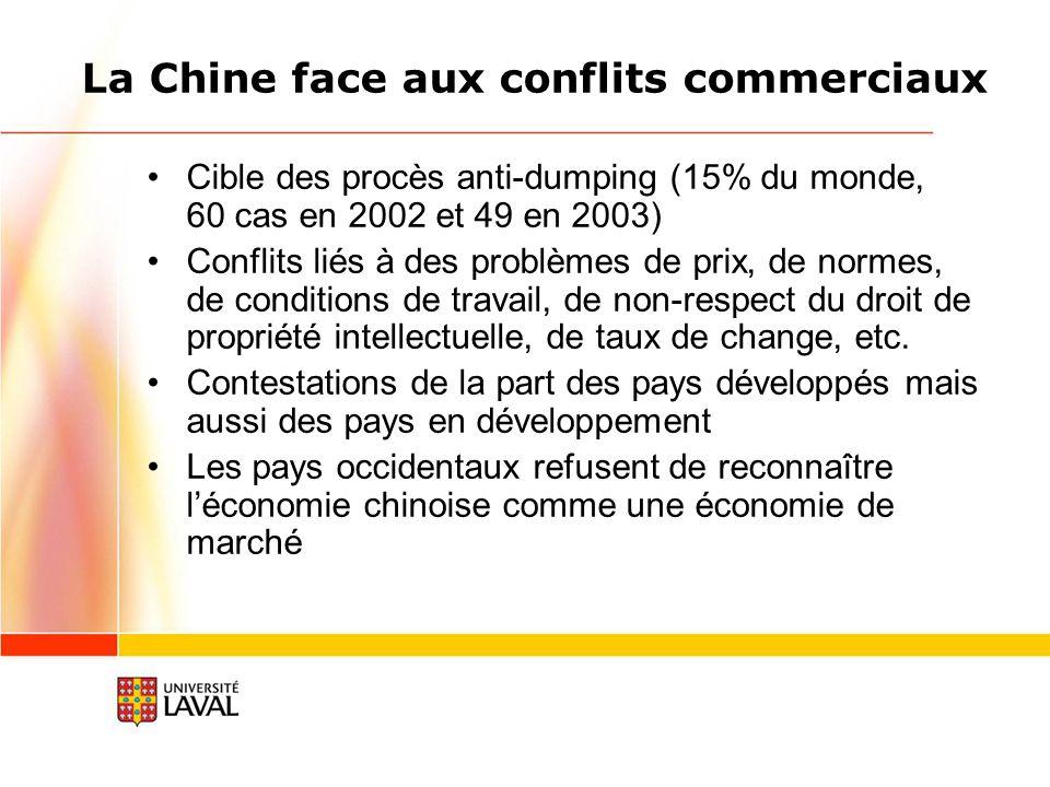La Chine face aux conflits commerciaux