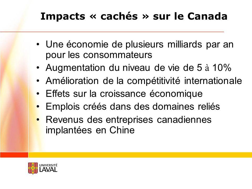 Impacts « cachés » sur le Canada