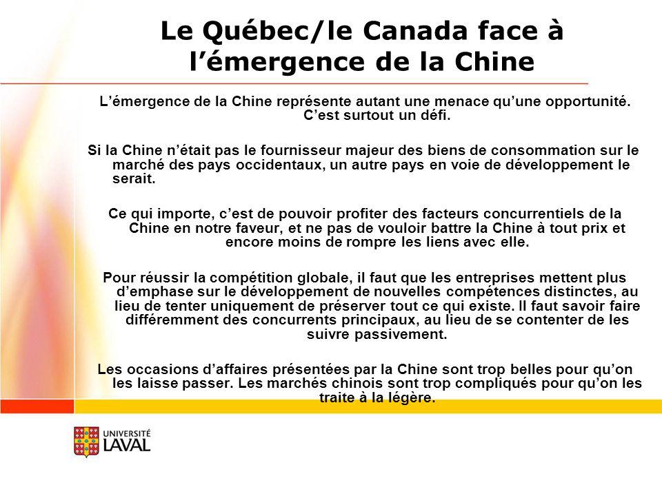 Le Québec/le Canada face à l'émergence de la Chine