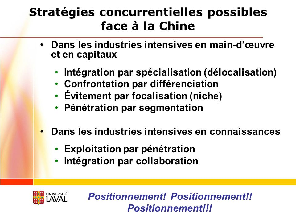 Stratégies concurrentielles possibles face à la Chine