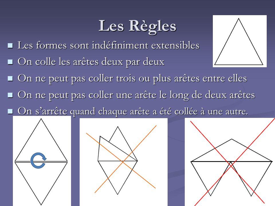 Les Règles Les formes sont indéfiniment extensibles