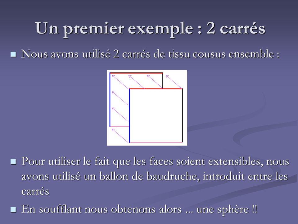 Un premier exemple : 2 carrés