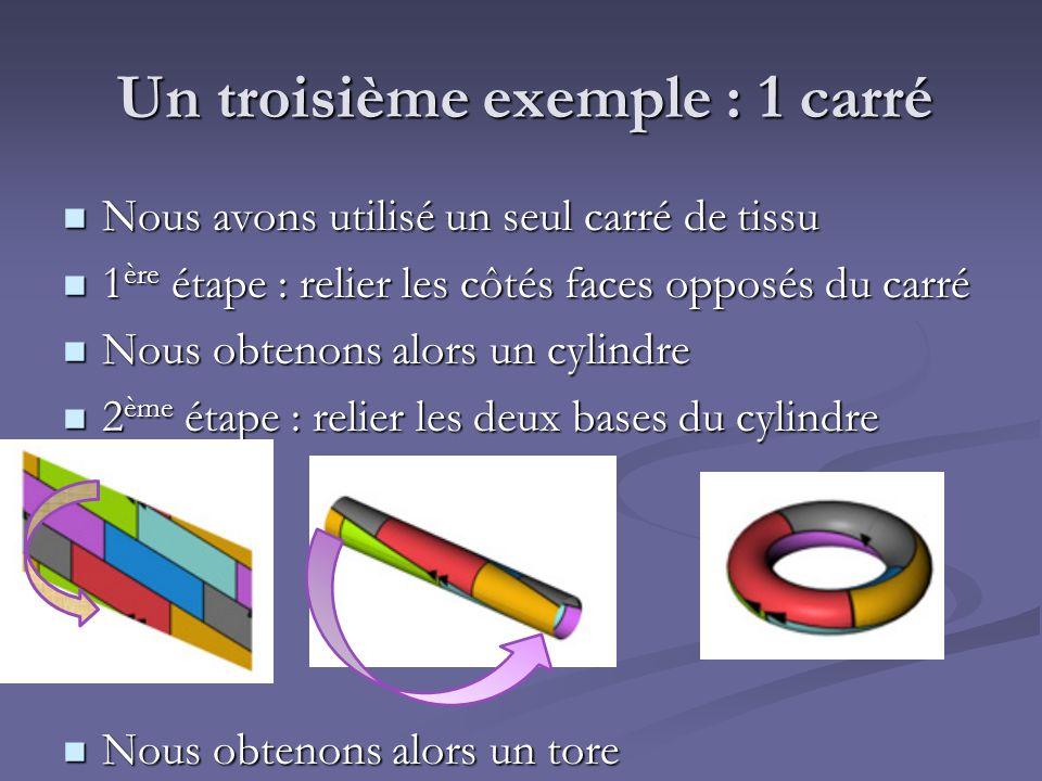 Un troisième exemple : 1 carré