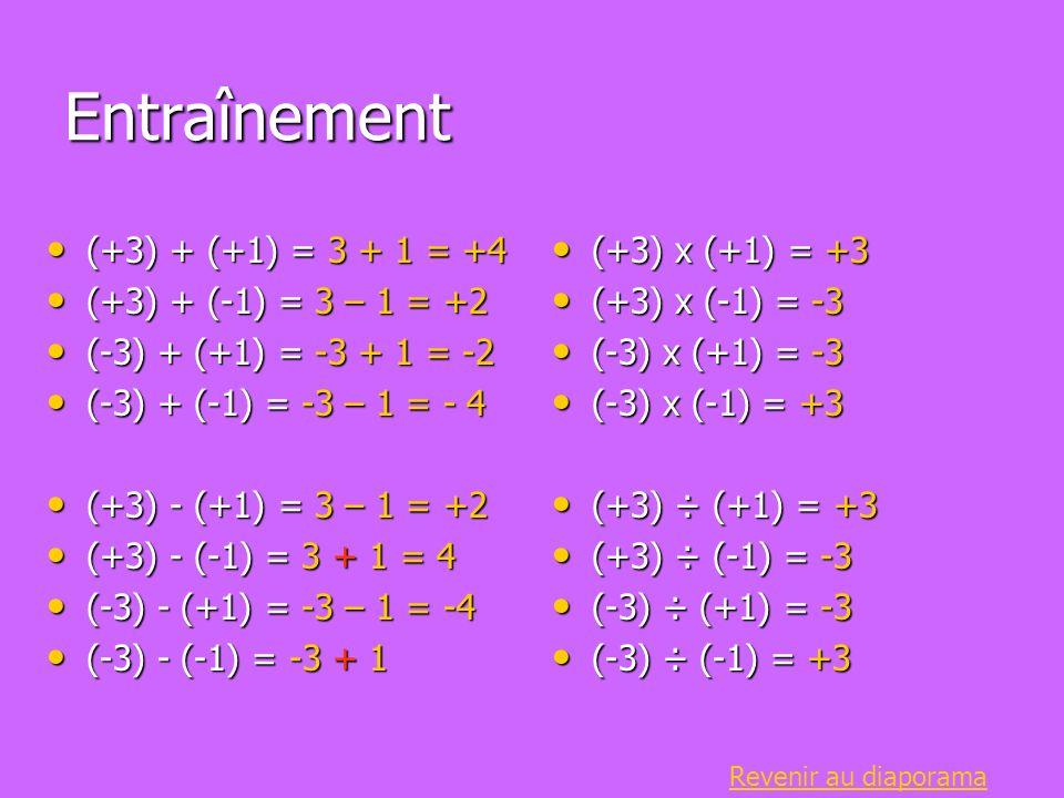 Entraînement (+3) + (+1) = 3 + 1 = +4 (+3) + (-1) = 3 – 1 = +2
