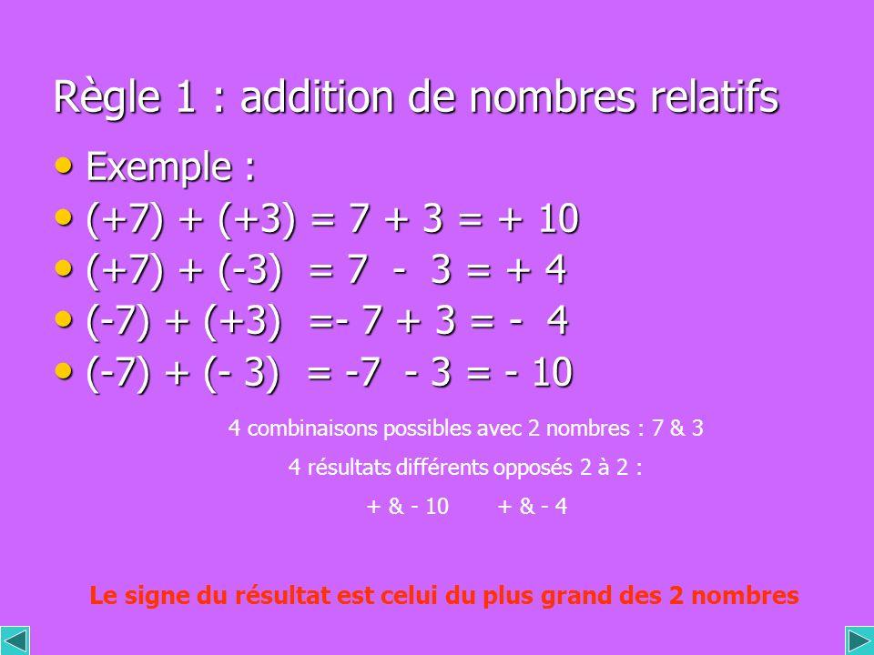 Règle 1 : addition de nombres relatifs