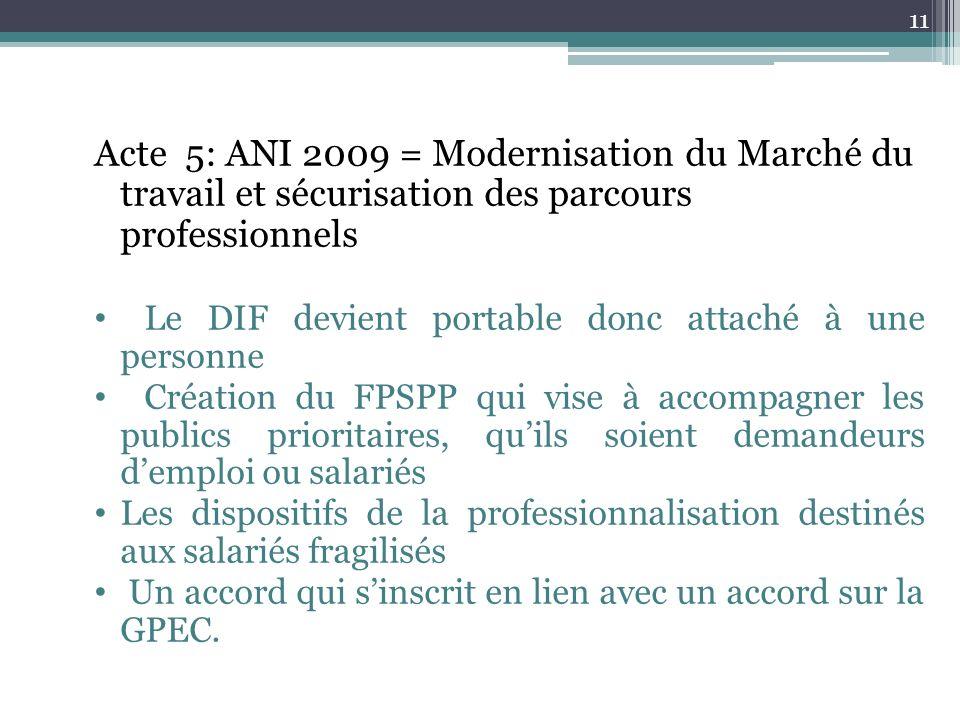 Acte 5: ANI 2009 = Modernisation du Marché du travail et sécurisation des parcours professionnels