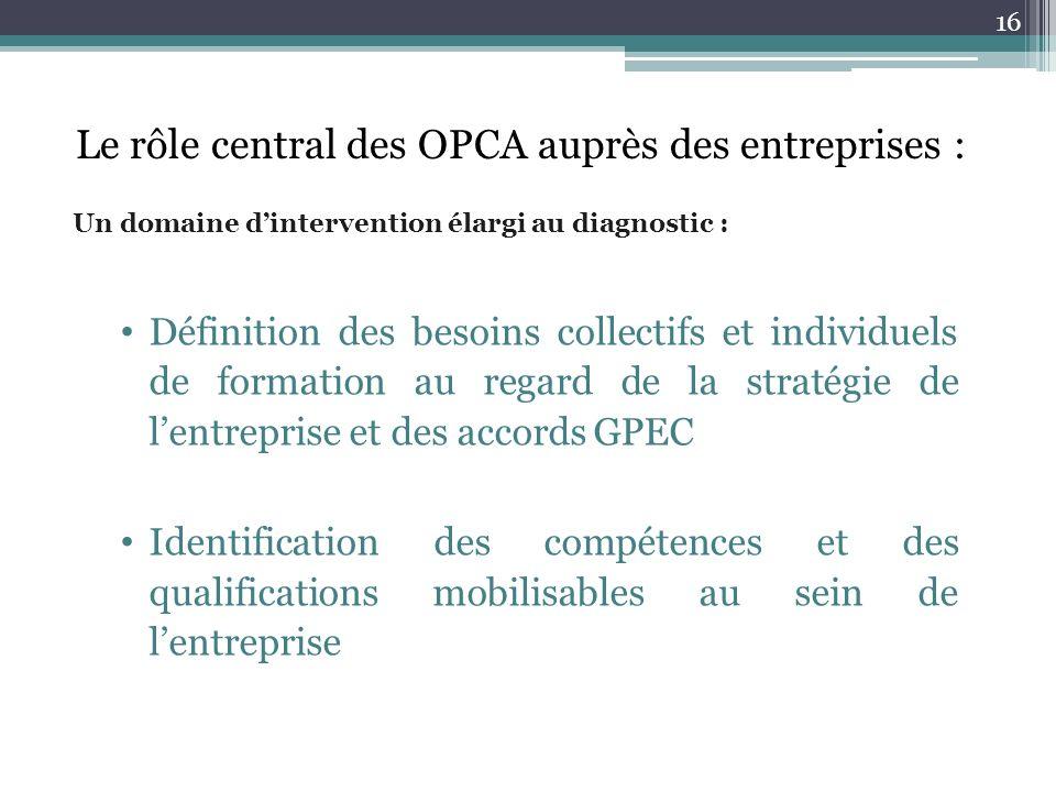 Le rôle central des OPCA auprès des entreprises :