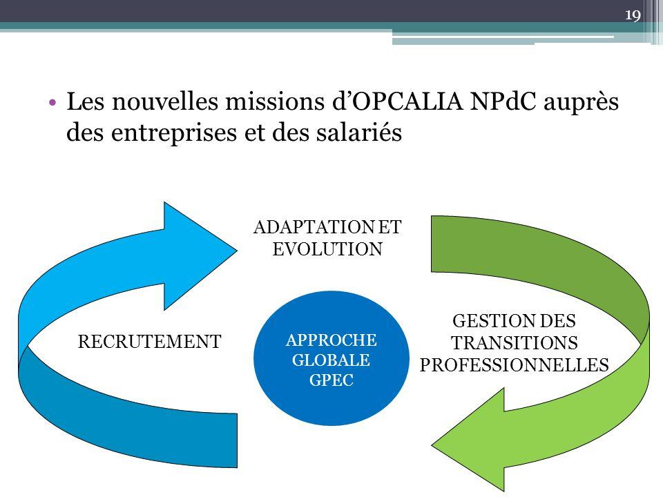 Les nouvelles missions d'OPCALIA NPdC auprès des entreprises et des salariés