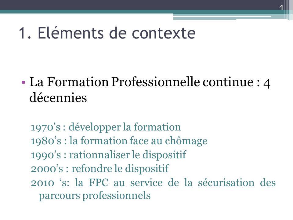 1. Eléments de contexte La Formation Professionnelle continue : 4 décennies. 1970's : développer la formation.