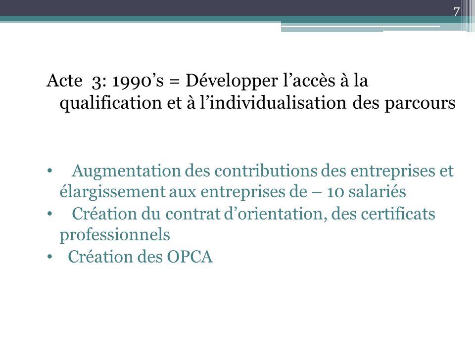Acte 3: 1990's = Développer l'accès à la qualification et à l'individualisation des parcours