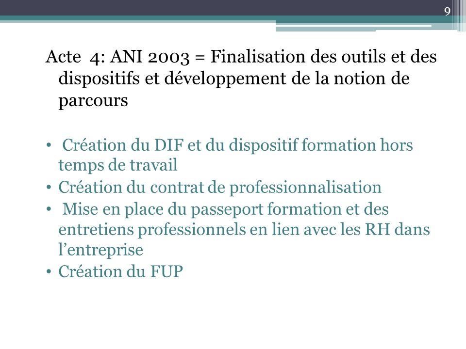 Acte 4: ANI 2003 = Finalisation des outils et des dispositifs et développement de la notion de parcours