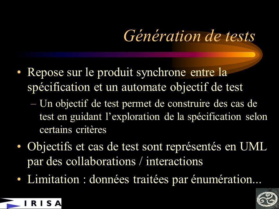 Génération de tests Repose sur le produit synchrone entre la spécification et un automate objectif de test.
