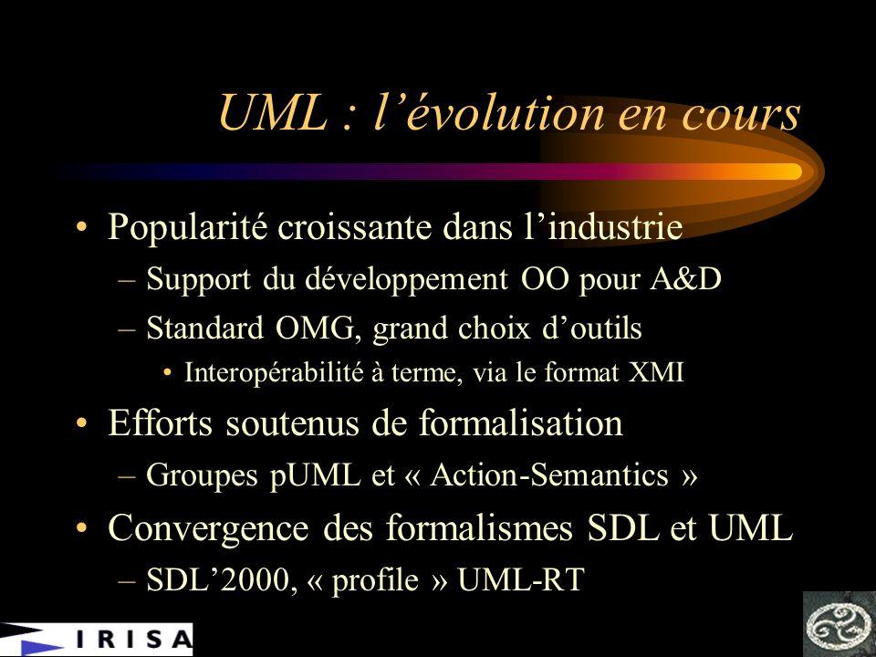 UML : l'évolution en cours