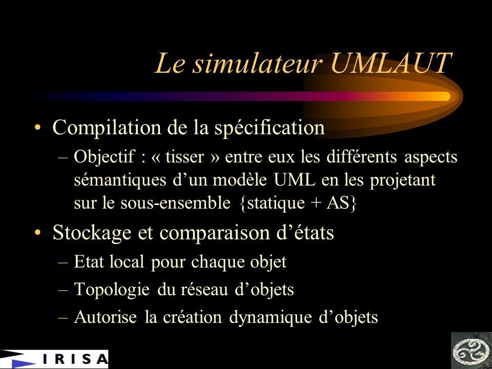 Le simulateur UMLAUT Compilation de la spécification