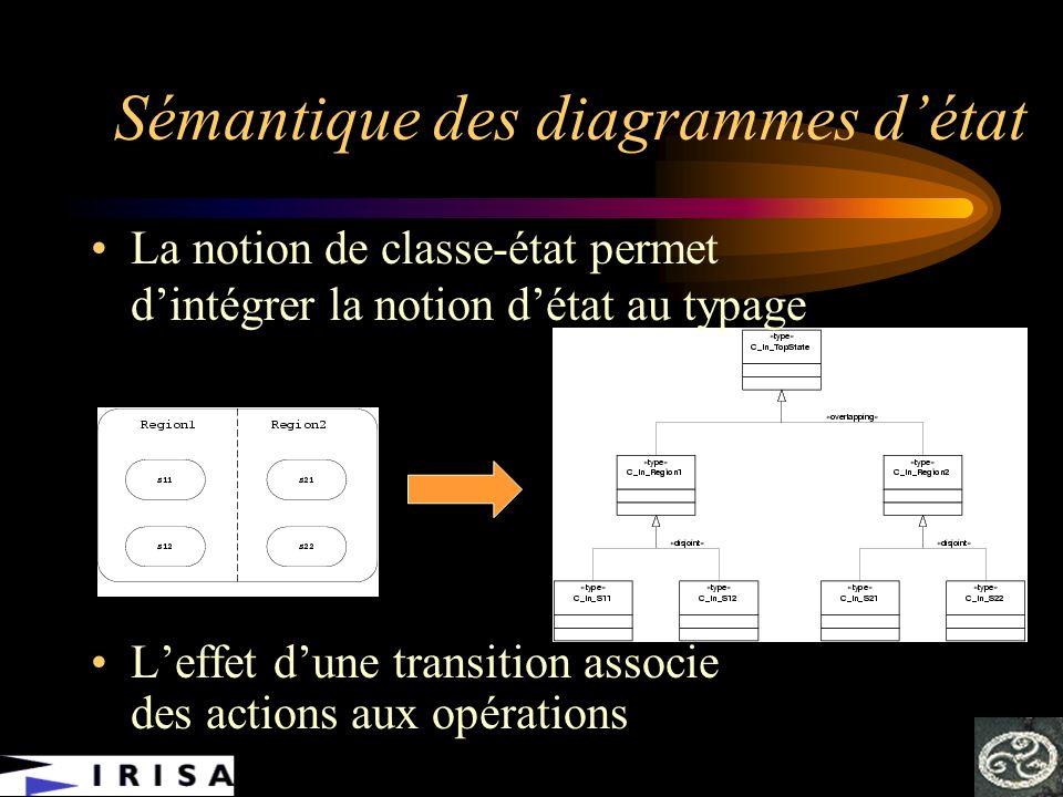 Sémantique des diagrammes d'état