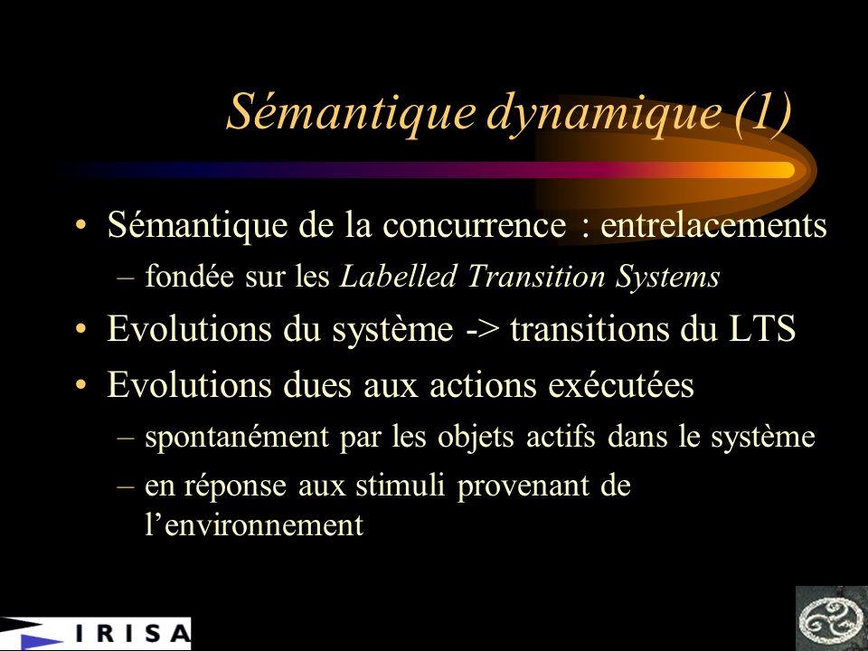 Sémantique dynamique (1)