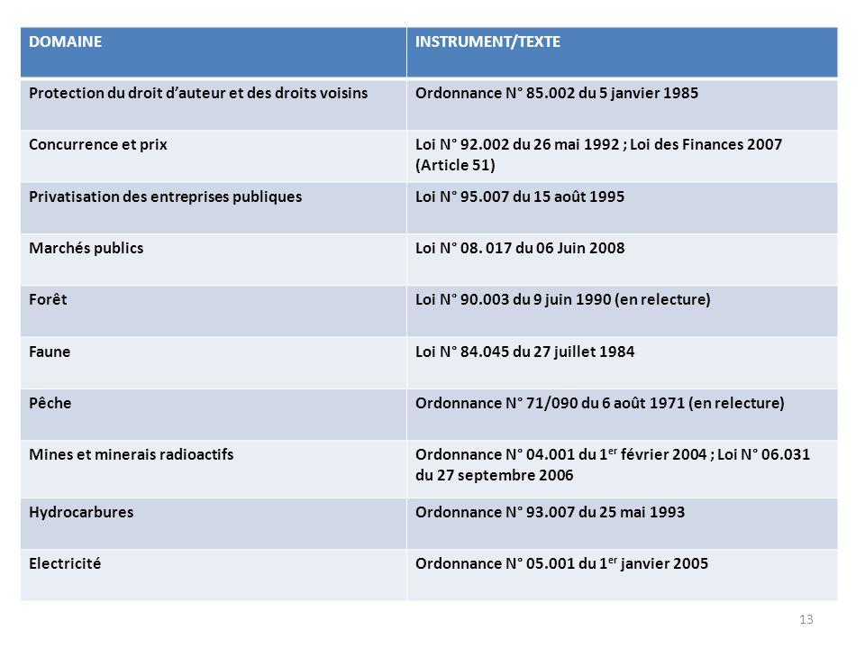 DOMAINE INSTRUMENT/TEXTE. Protection du droit d'auteur et des droits voisins. Ordonnance N° 85.002 du 5 janvier 1985.